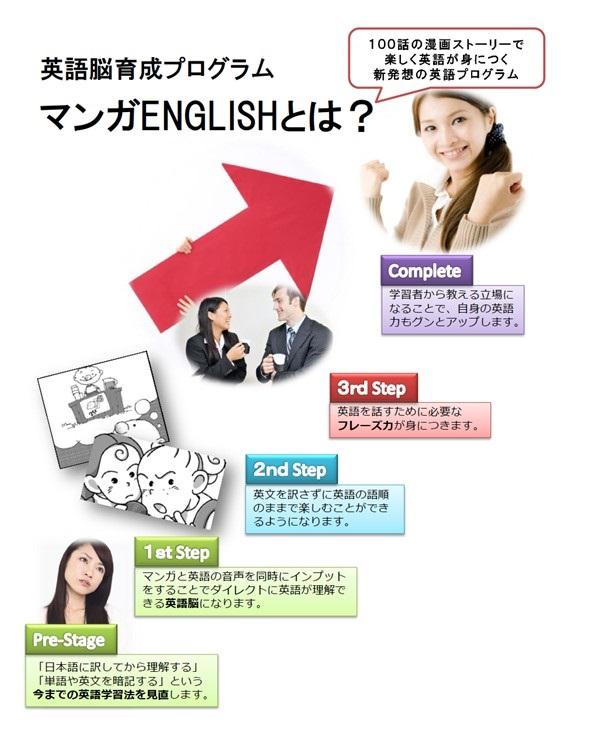 mangaeigo_top5.jpg